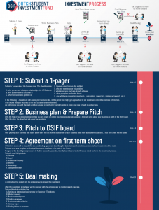 Investment Process DSIF